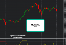 Merval