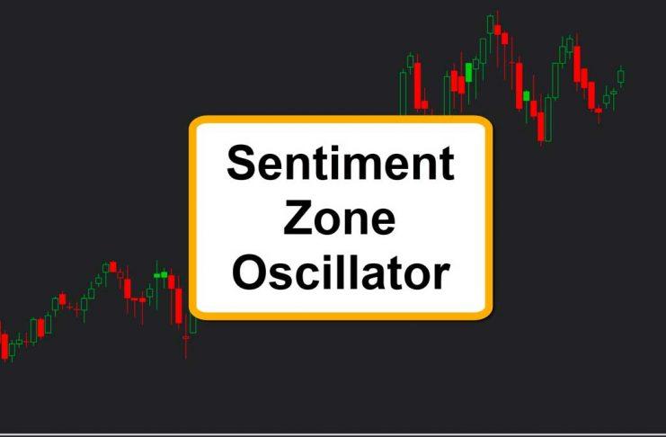 Sentiment Zone Oscillator